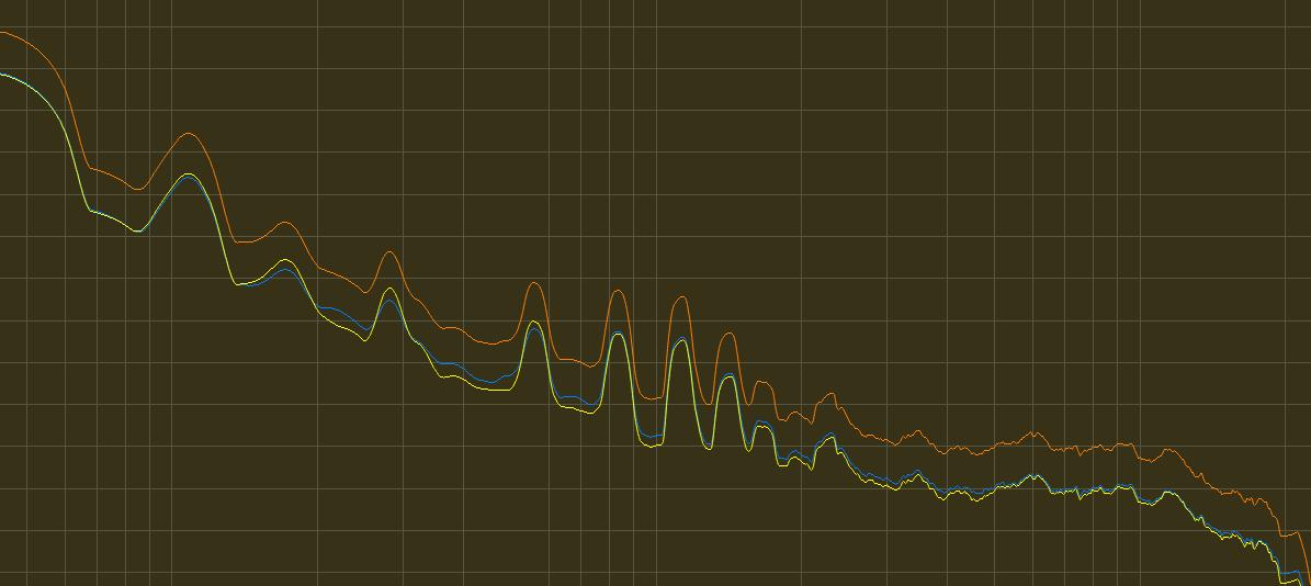 A Spectrum Analyzer.
